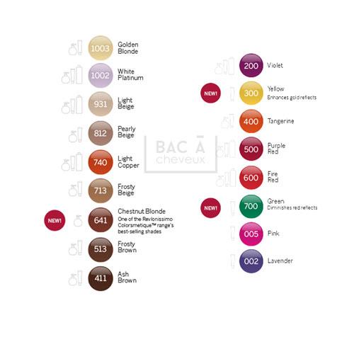 Nutri Color Cream Boule Revlon Bac à Cheveux